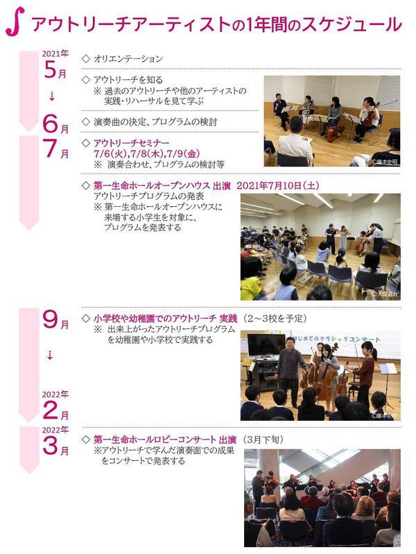 アウトリーチセミナー2021要項_page-0003.jpg